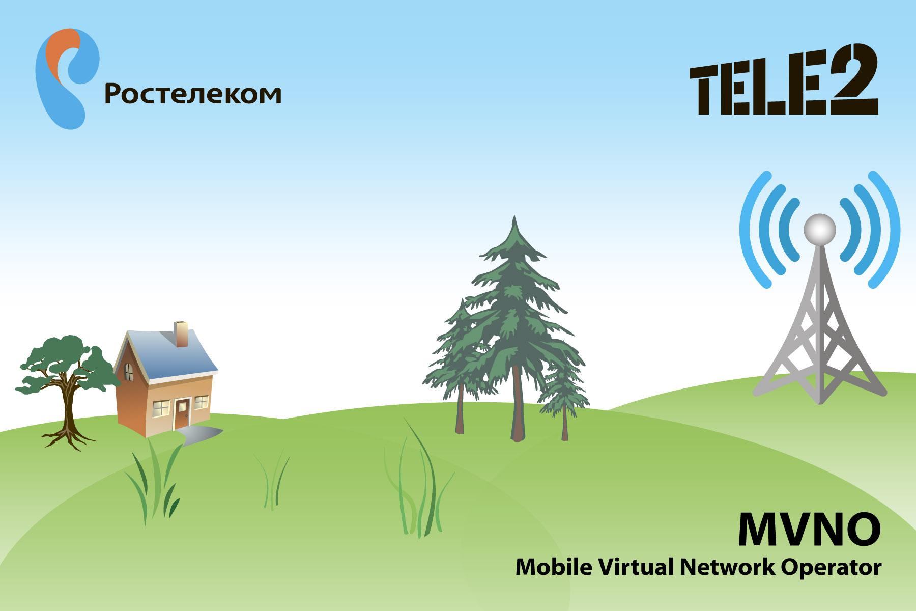 «Ростелеком» на сети Теле2 запустил тестирование виртуального оператора мобильной связи