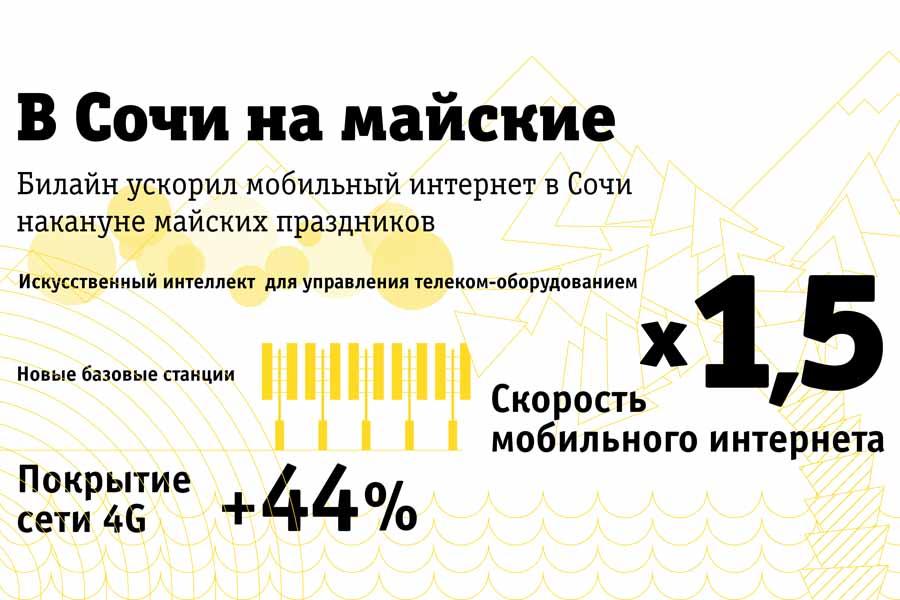 Билайн ускорил мобильный интернет в Сочи перед началом туристического сезона