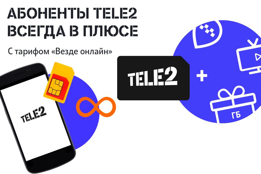 Популярный сервис «Яндекс.Плюс» стал бесплатным у Tele2