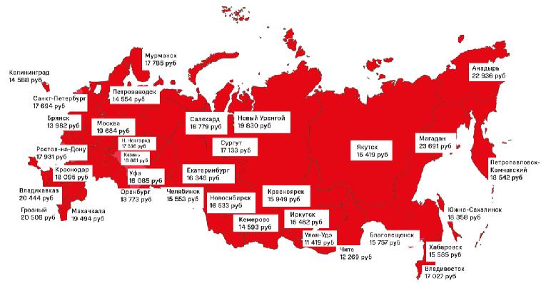 Средняя стоимость смартфона в регионах России