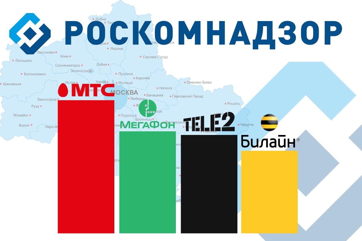 Роскомнадзор оценил качество услуг сотовой связи на юго-востоке Подмосковья