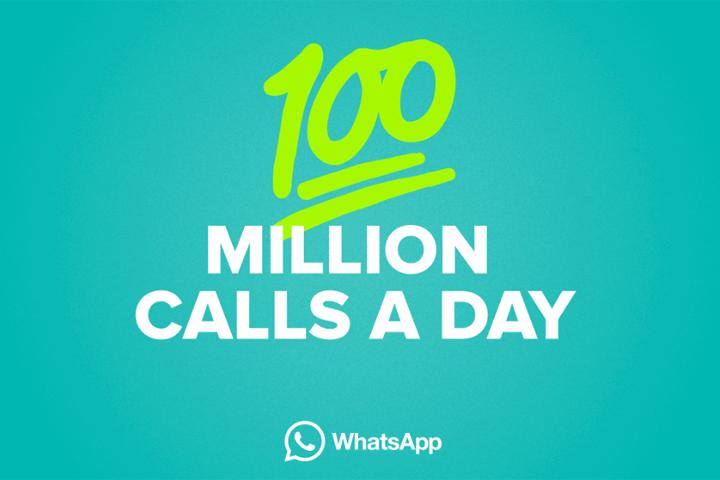 Пользователи WhatsApp совершают более 100 млн звонков в день