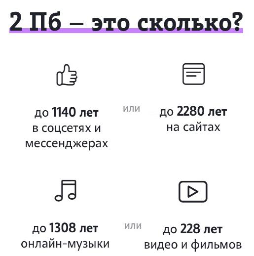 Обмен минут на гигабайты Tele2