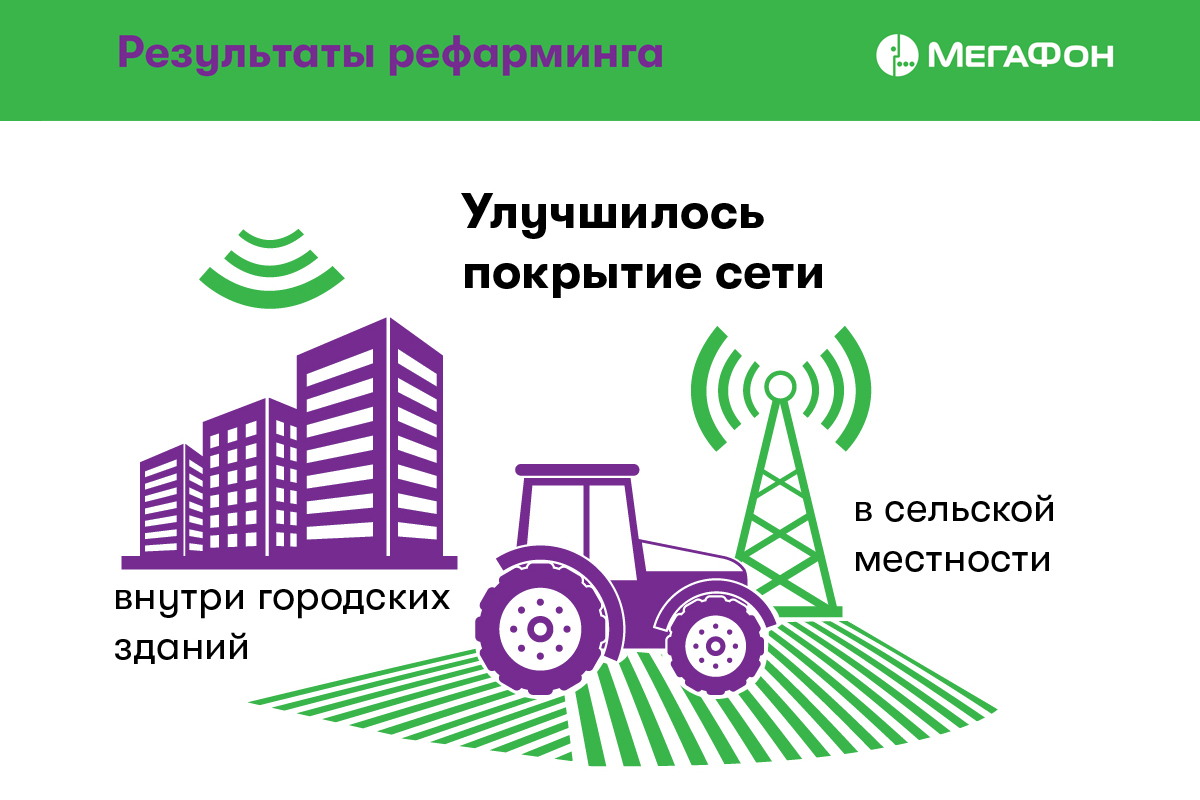 «МегаФон» первым среди московских операторов провел рефарминг 20 МГц из частот GSM под нужды сети LTE