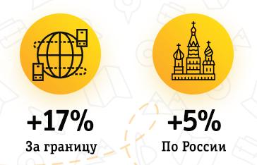 Количество путешествующих абонентов Билайн