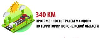 Покрытие М4 Дон МТС