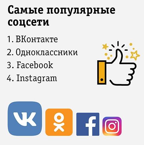 популярные соцсети среди абонентов Билайн