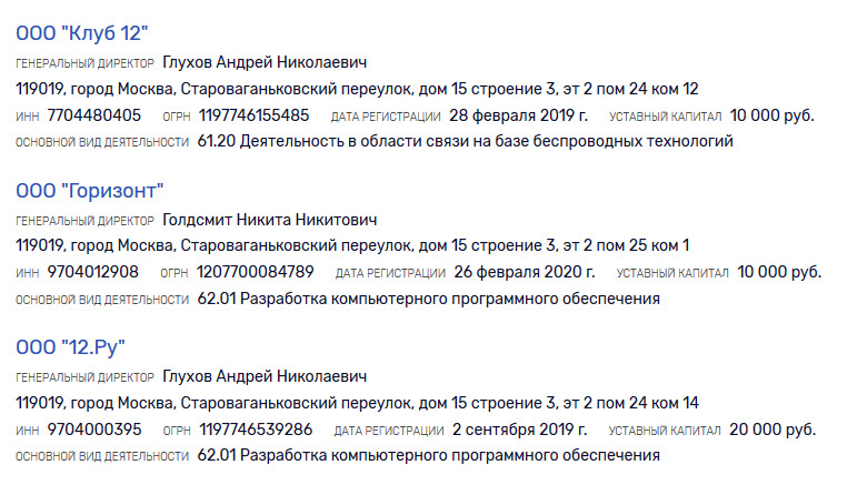 12.ру Глухов Андрей Николаевич Евгений Ройтман