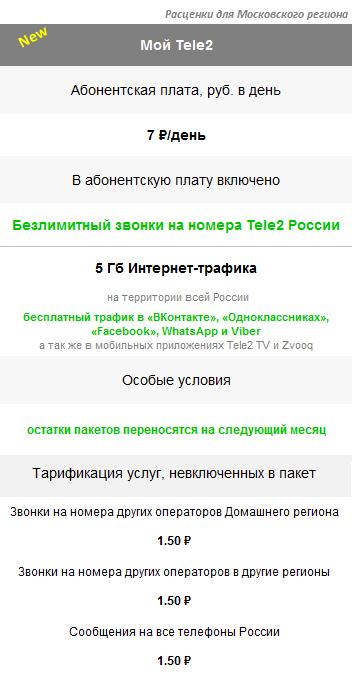 Тариф Мой Tele2