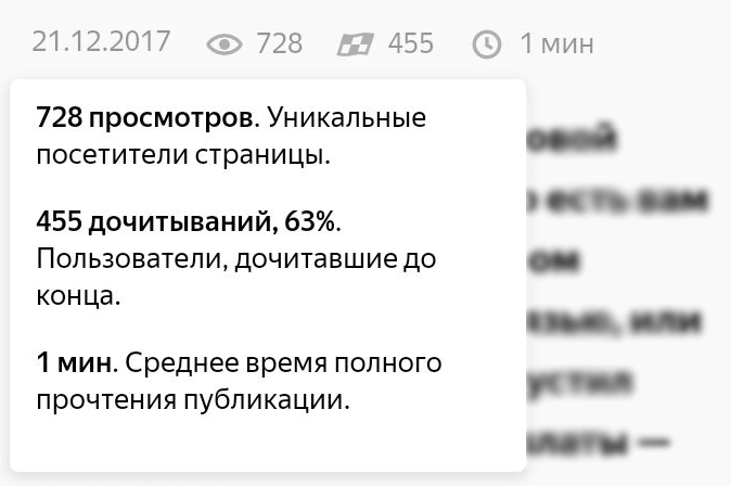 подробная аналитика просмотра статьи ВКонтакте