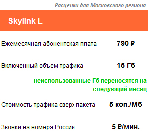 тариф Skylink L