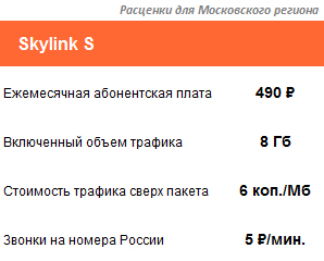 тариф Skylink S