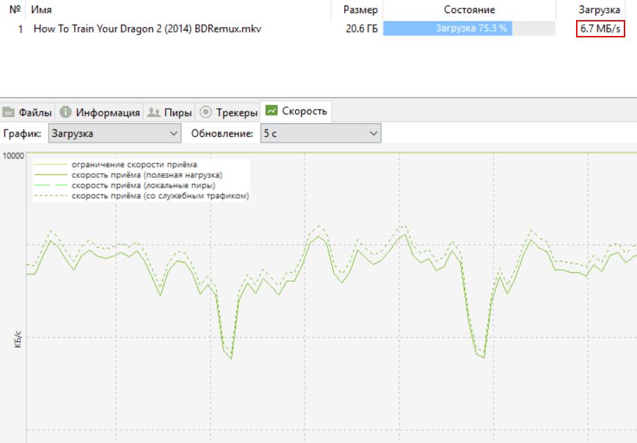 Измерить скорость интернета utorrent